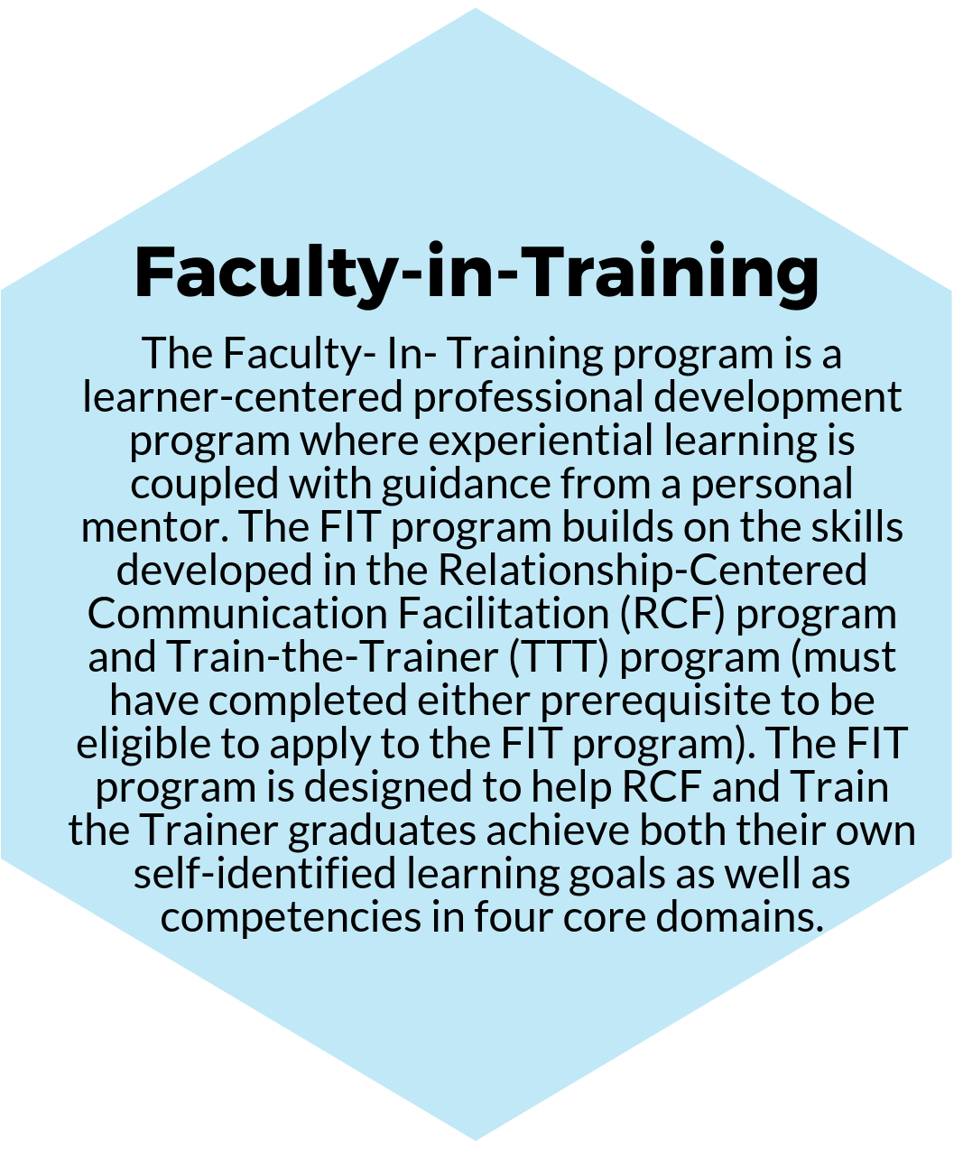 Faculty-in-Training